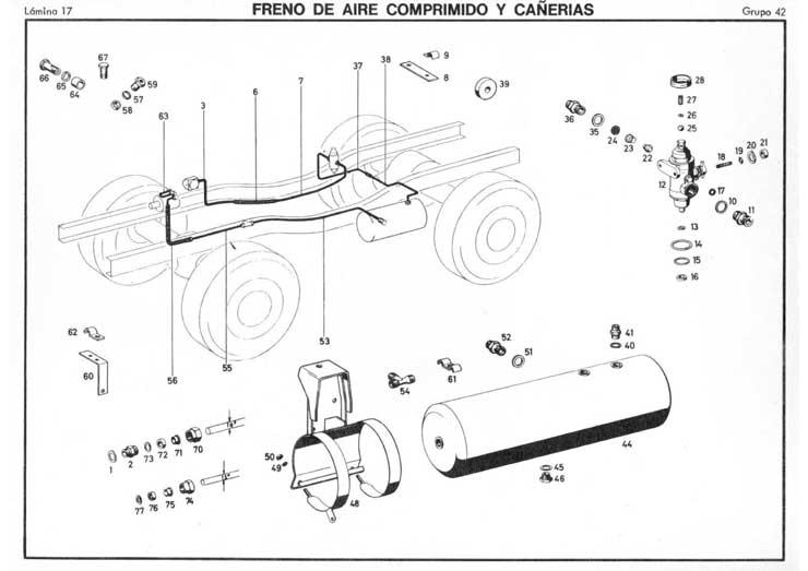 Jeep La Unimog Manual 406 416 426 - Freno de aire comprimido y ...